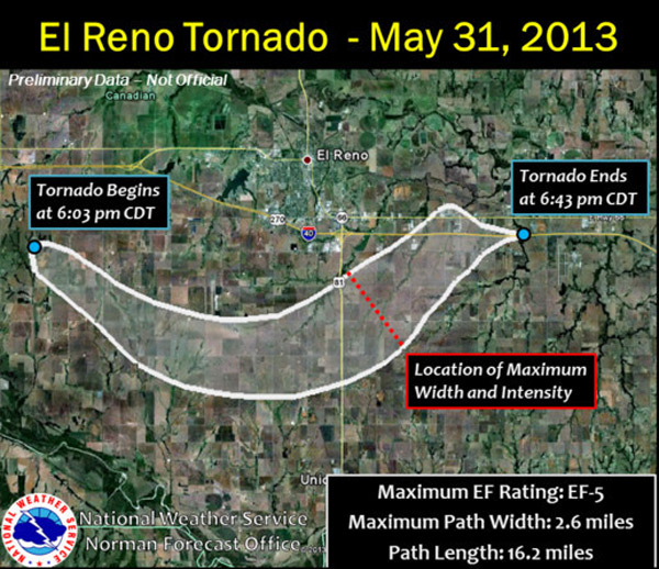 National Weather Service graphic shows the path of the May 31 El Reno EF5 tornado.